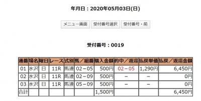 0503mizusawa11